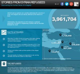 syria refugees 3